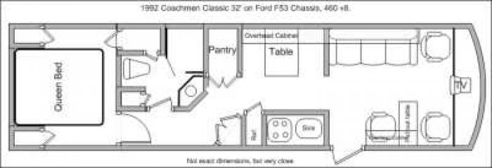 8301 additionally 4395 23 Feet Class C C ers together with 11482 together with 2015 Luxury Fifth Wheels With Two Bedrooms also Rv Motorhomes Vehicle. on small rv motorhomes